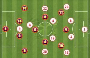 Barca Sevilla_FORMATION 1
