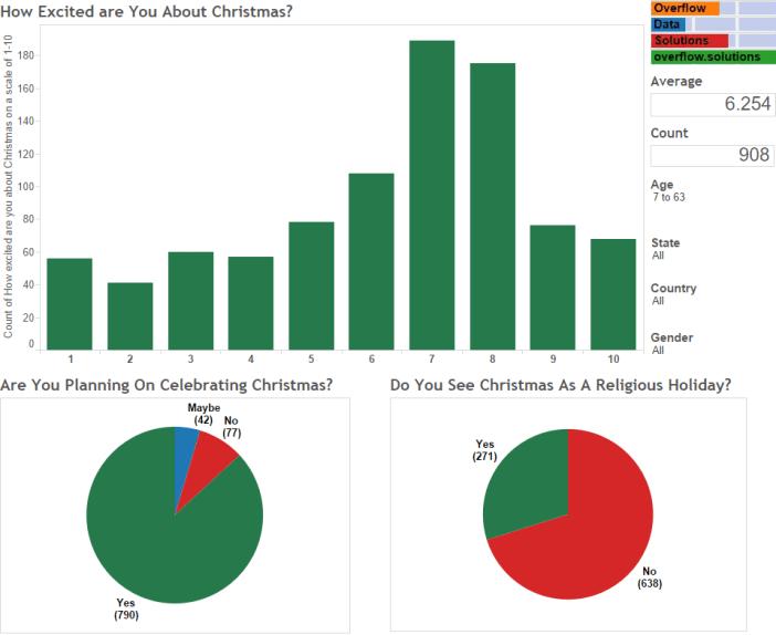 Christmas Survey 2