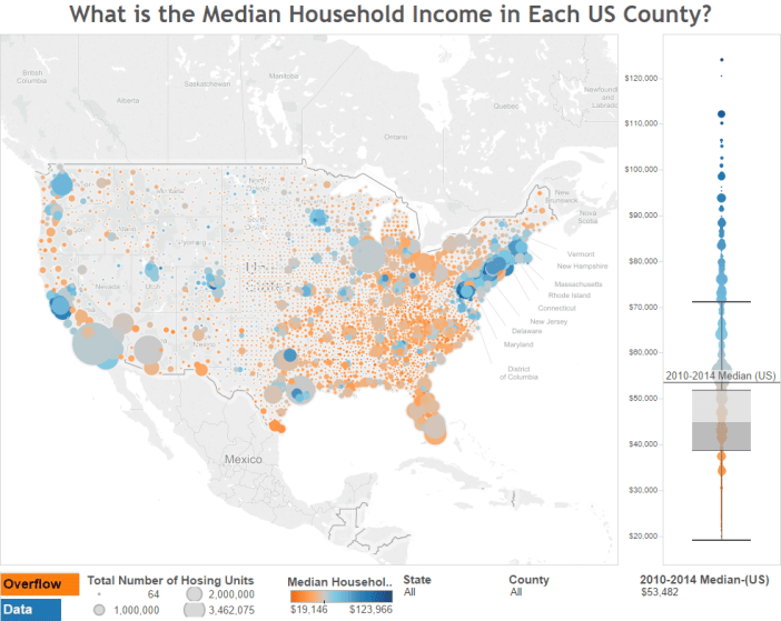 What is the Median Household Income in Each US County