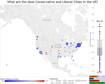 What are the Most Conservative and Liberal Cities in the US Featured