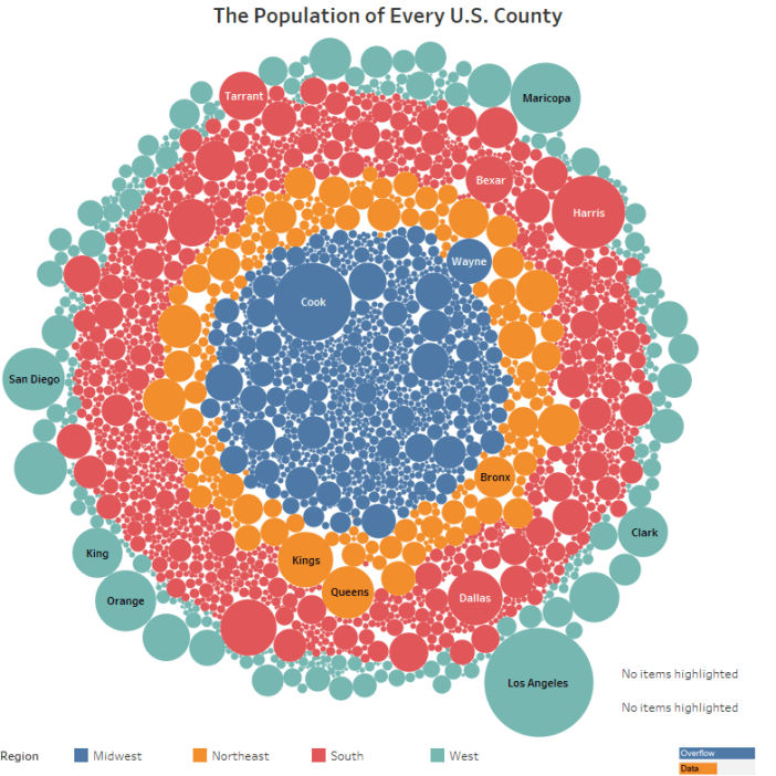 The Population of Every U.S. County
