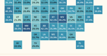What % of the population has public insurance in each state