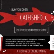 Online dating investigator