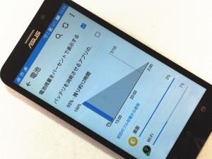 【実験】Zenfone 2のバッテリーはどれくらい持つのか?