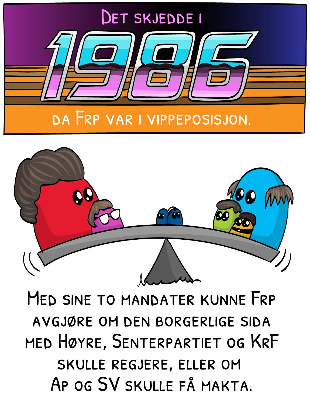 Det skjedde i 1986 da Frp var i vippeposisjon. Med sine to mandat kunne Frp avgjøre om den borgerlige sida med Høyre, Senterpartiet og KrF skulle regjere, eller om Ap og SV skulle få makta.