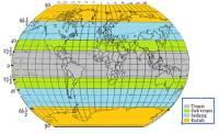 iklim-dunia