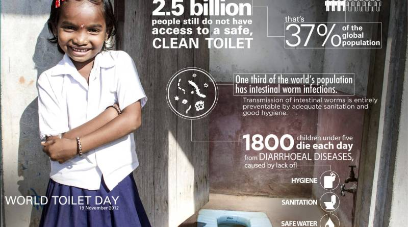 world toilet day - padham health news