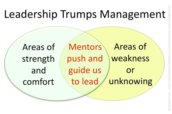 """Leadership Trumps Management"""