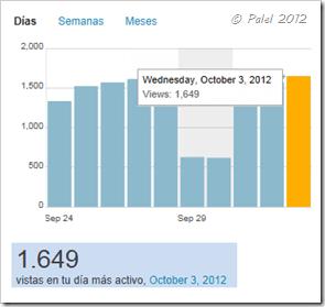 record_3_octubre_2012_1649