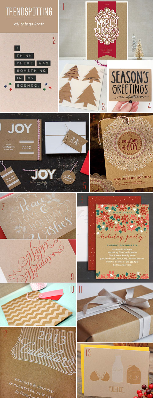 Trendspoting : Kraft Paper Goods