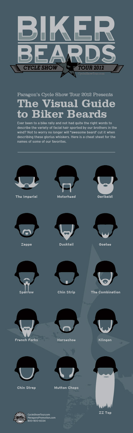 Biker beard styles Infographic