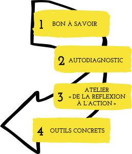 MA14-parcoursFAR-4etapes-CABQ
