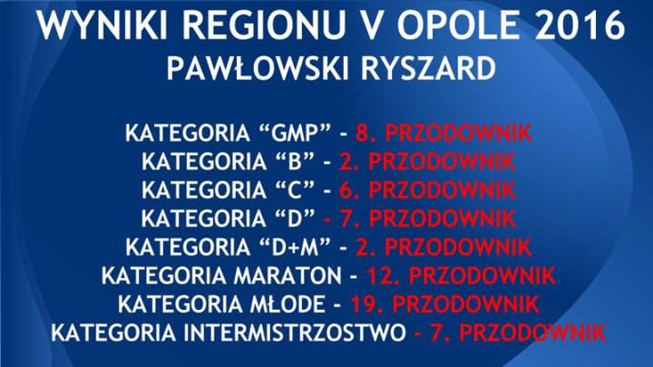PAWLOWSKIWYNIKIREGION2016