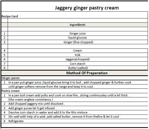 Jaggery Ginger Pastry Cream recipe