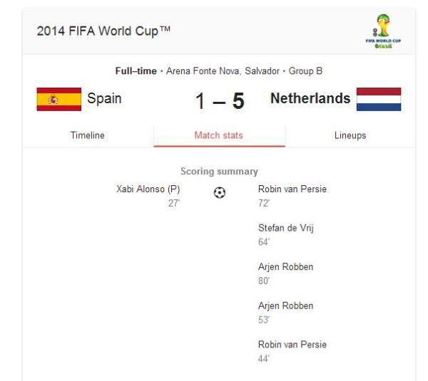Spain vs Netherlands_FIFA2014