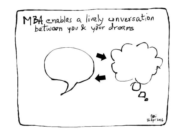 01_Conversation between you and your dreams