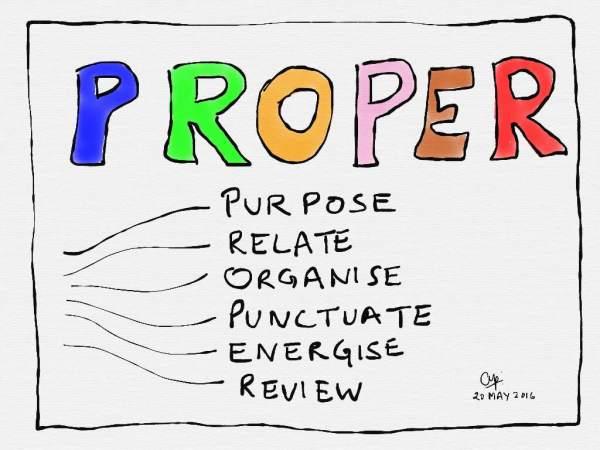 PROPER - Purpose, Relate, Organise, Punctuate, Energise, Review