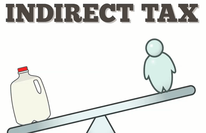 the difference between direct and indirect taxes Direct and indirect expenses what is the difference between direct and indirect all expenses other than direct expenses are assumed as indirect.