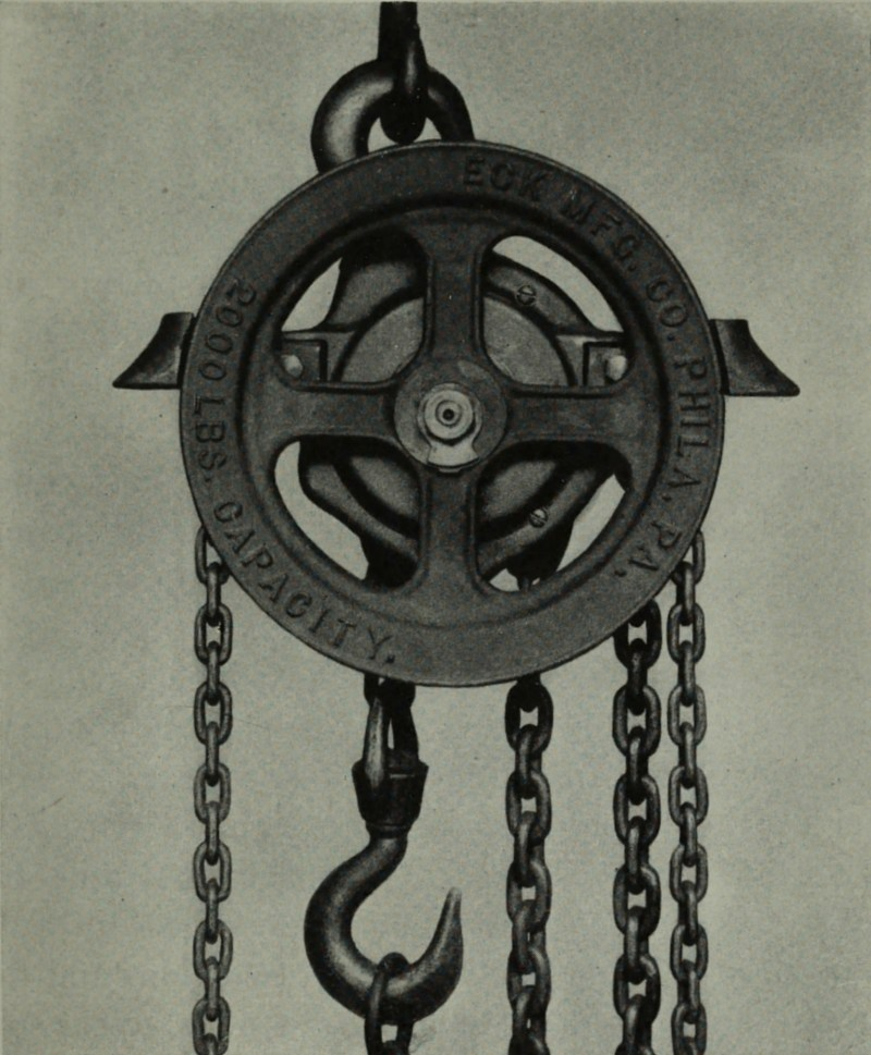 The hoist about 1908