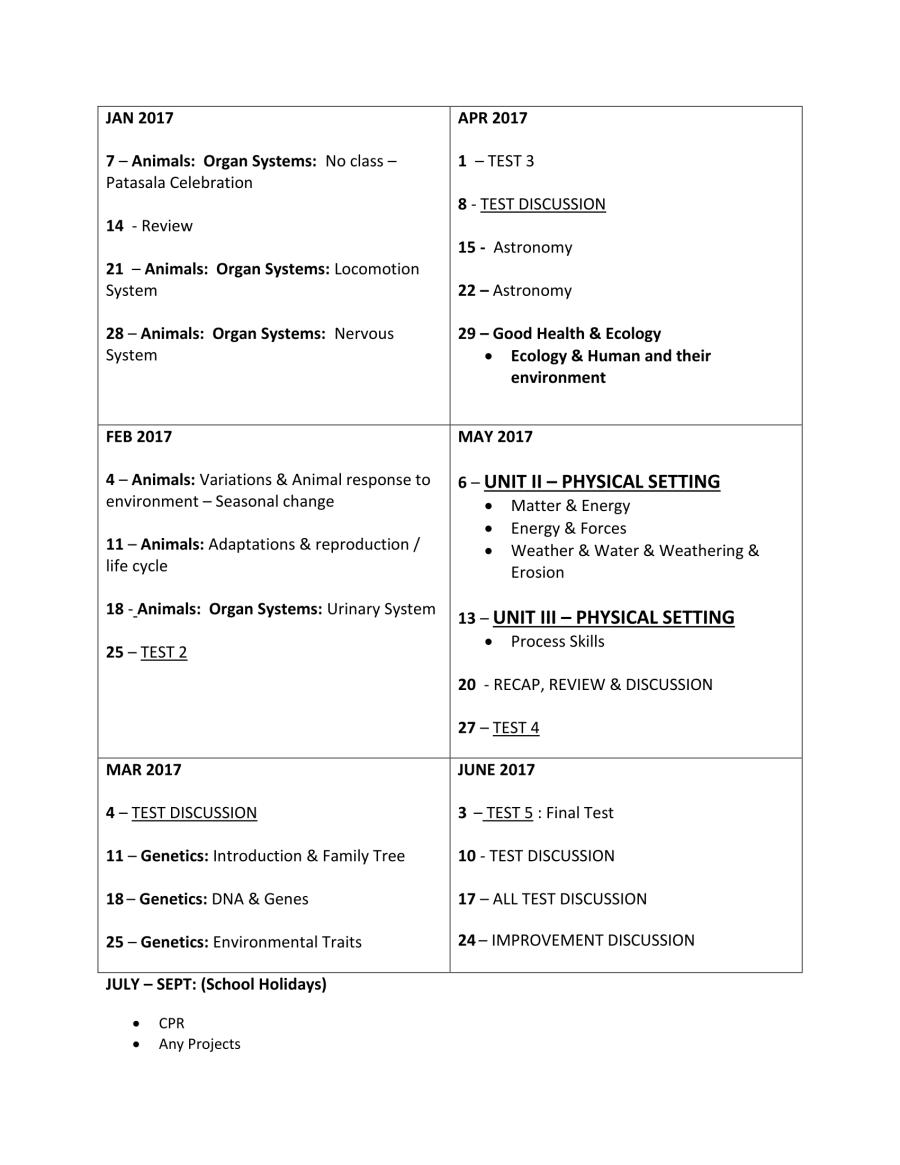 Rev-.SCIENCE-Cucuriculum-SP-2016-2017-2