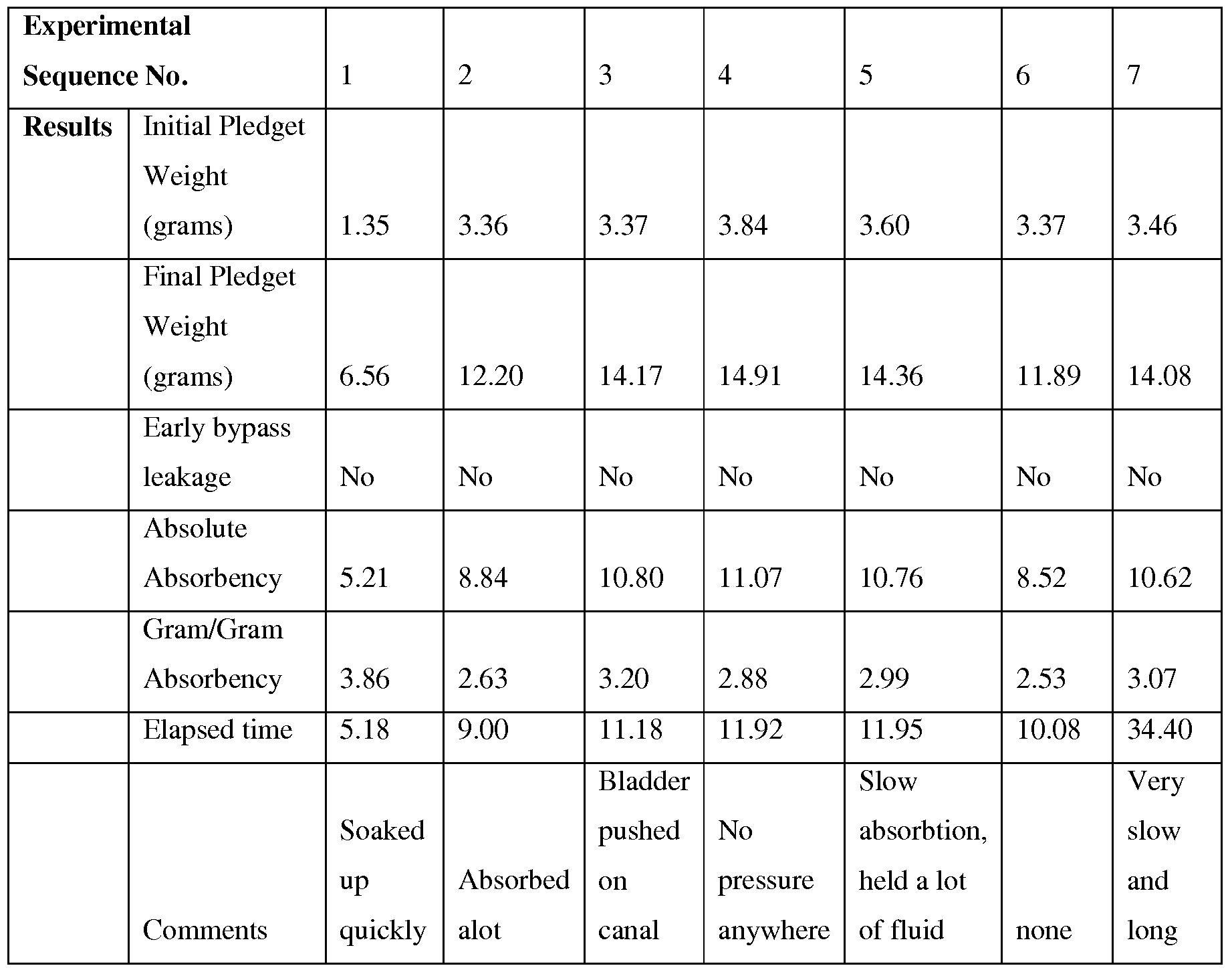 Tampon Sizes | Supplier Source