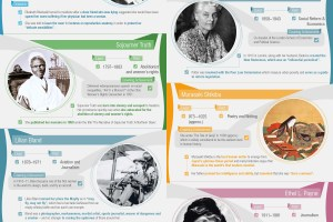 [Infographic] The Most Amazing Female Leaders That History Books Forgot