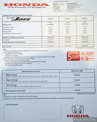 honda-jazz-2014-launched-malaysia-docs 093