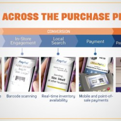 paypal-across-the-purchase-process