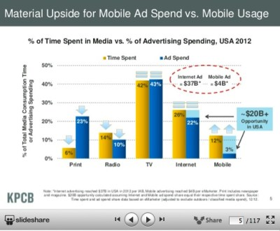 mobile-market-opportunity-mary-meeker