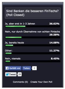 Ergebnis: Sind Banken die besseren FinTechs? Nein, noch nicht..