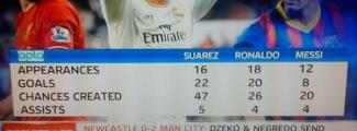 Streaming Arsenal vs Burnley