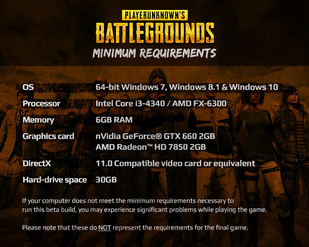 Deluxe Welcome To Minimum Requirements Pubattlegrounds Asus Gtx 950 Vs Gtx 750 Ti Gtx 950 Vs Gtx 750 Ti Oc dpreview Gtx 950 Vs Gtx 750 Ti