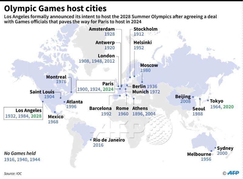 Summer olympic games host cities map find your world summer olympic host cities map holliddays co gumiabroncs Image collections