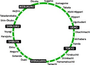 800px-yamanote_line