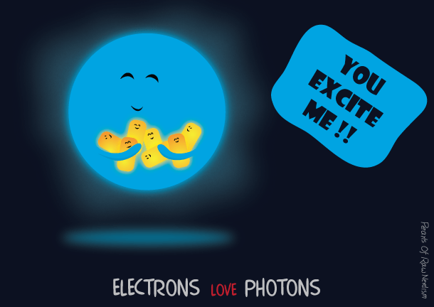 Excited Electrons - Electrons Love Photons!