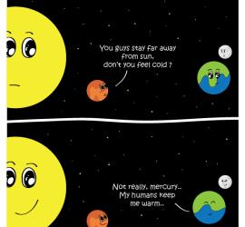 The Solar System Chronicles - Humans Keep Earth Warm
