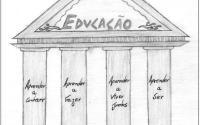 EDUCAÇÃO4PILARES