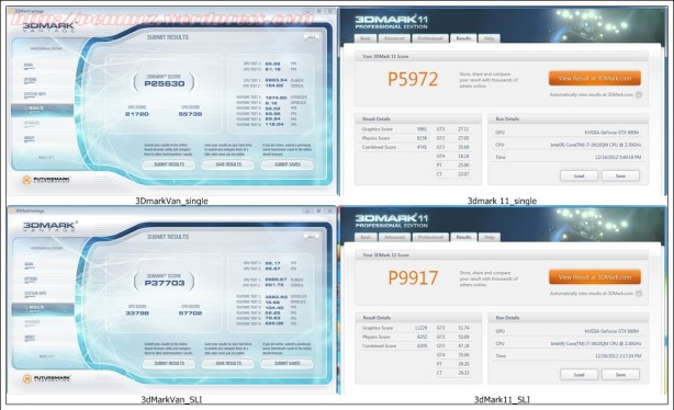 Synth Benchmark Comparison