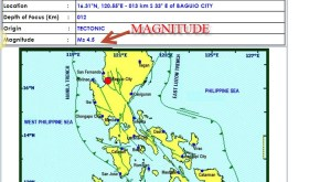 February 4 2013 Earthquake Baguio City