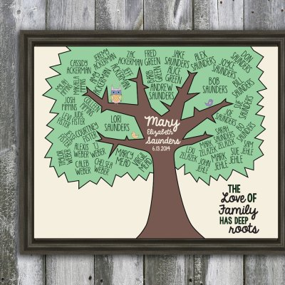 Custom Family Tree - Personalized Family Tree- Baby Shower Gift- Nursery Wall Art- Nursery Decor- Adoption Keepsake- Custom Name Art Print