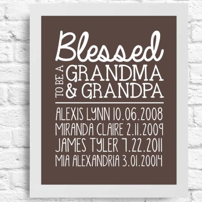 Personalized Grandma, Mimi, Nana, Poppy, Grandpa, Papa, Quote - Wall Art - Customizable Fathers Day Gift- Grandchildren's Names