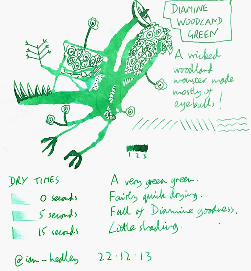 Diamine Woodland Green ink review scan
