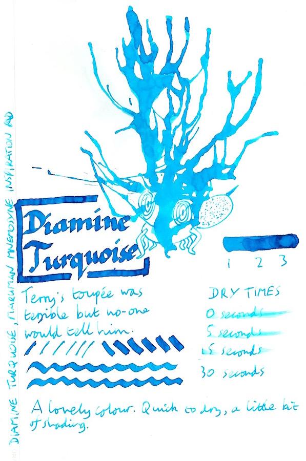 Diamine Turquoise Inkling