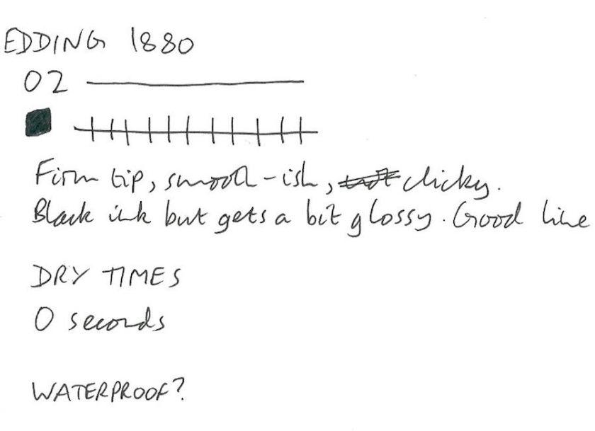 edding 1880 handwritten review