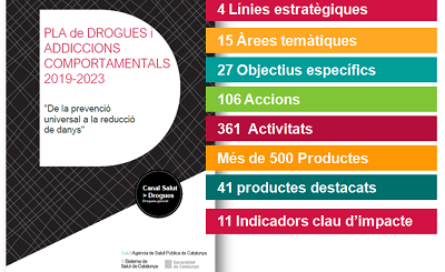 Pla_drogues_i_addiccions_interdepartamental_2019-23