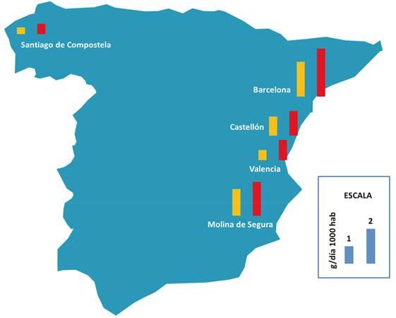 IV Jornada d'estimació de l'abús de drogues i anàlisis d'aigües residuals amb finalitats epidemiològiques