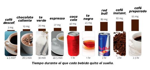 bebidas-energizantes