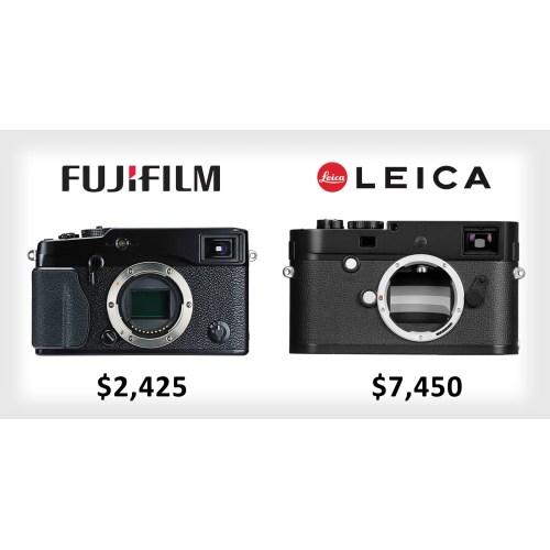 Medium Crop Of Leica Digital Camera