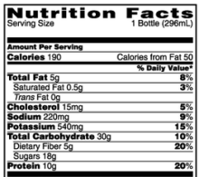 kellog's shake nutrients