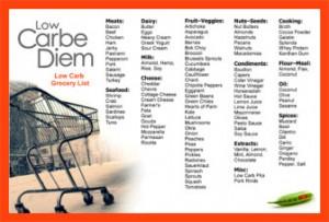 Atkins-Low-Carb-Grocery-Food-List-to-print-e1423165252997